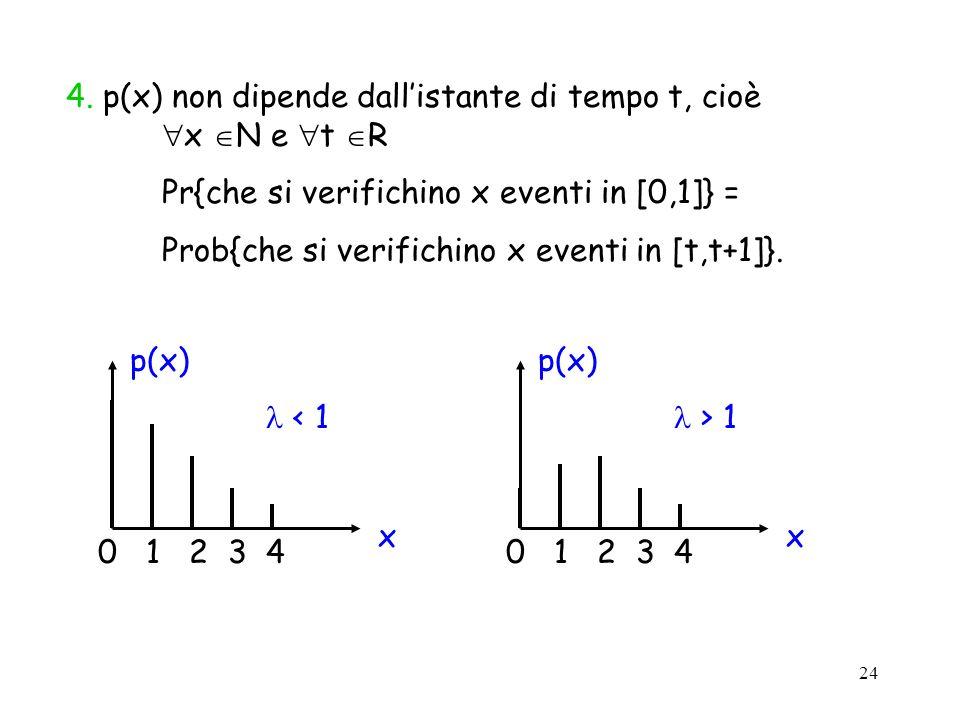 4. p(x) non dipende dall'istante di tempo t, cioè x N e t R