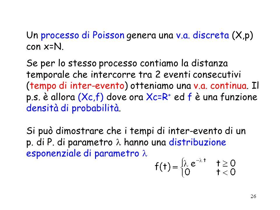 Un processo di Poisson genera una v.a. discreta (X,p) con x=N.