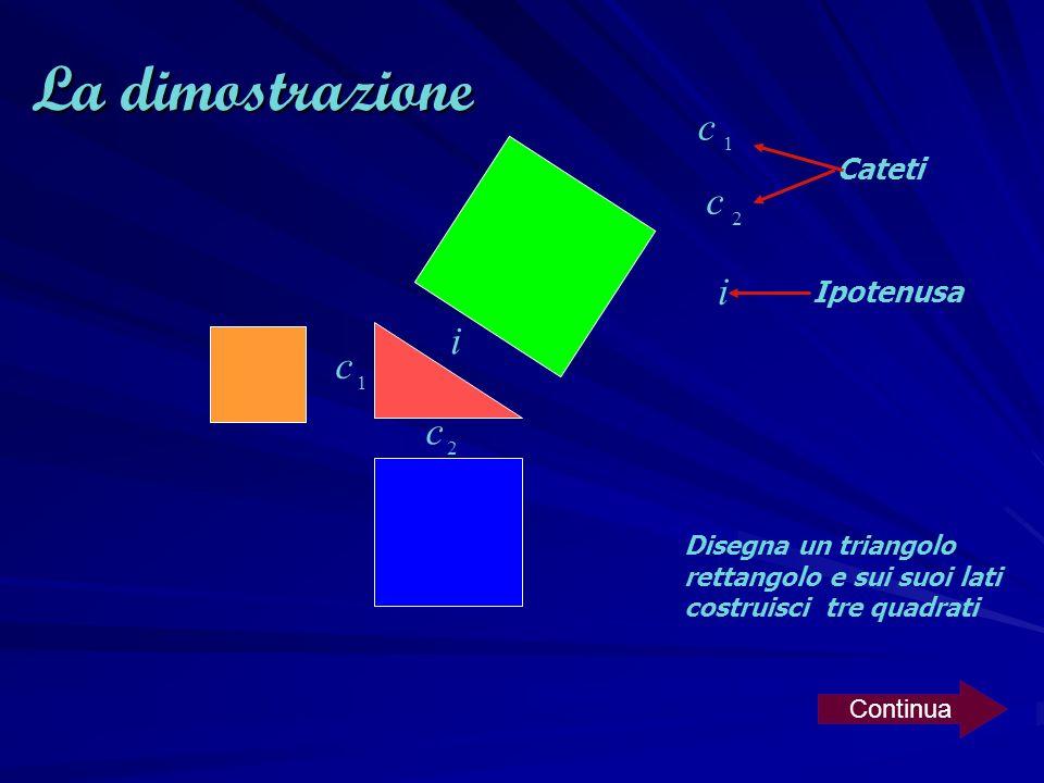 La dimostrazione c c i i c c Cateti Ipotenusa