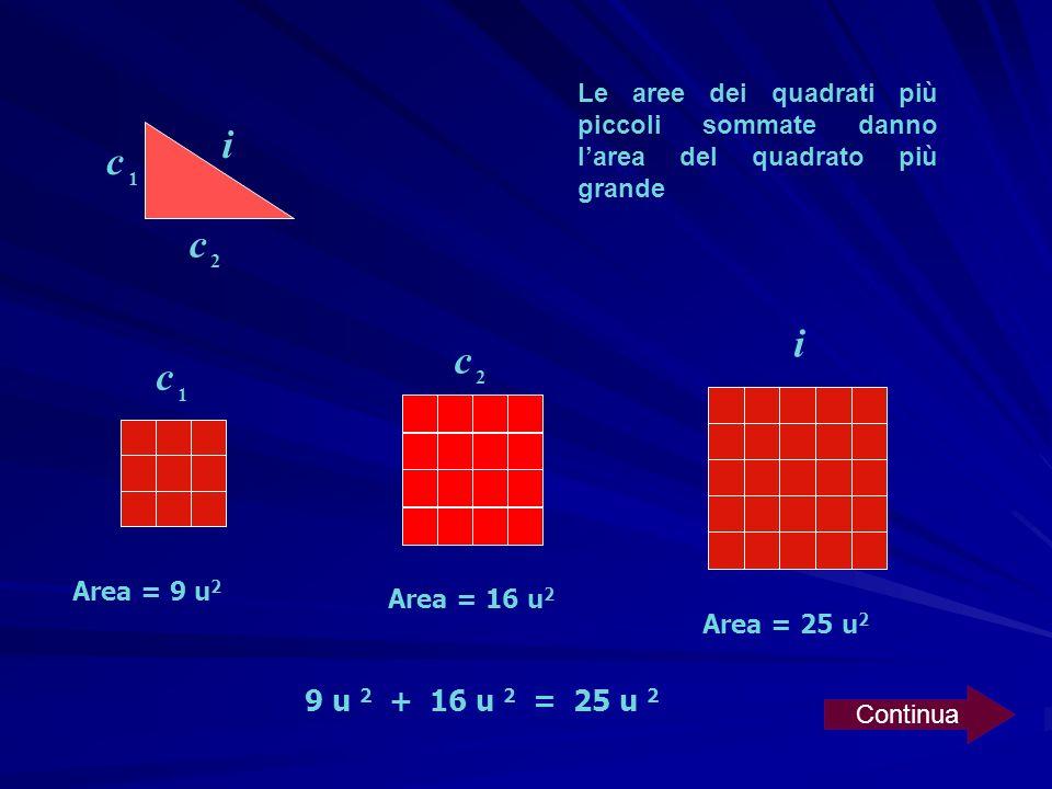 Le aree dei quadrati più piccoli sommate danno l'area del quadrato più grande