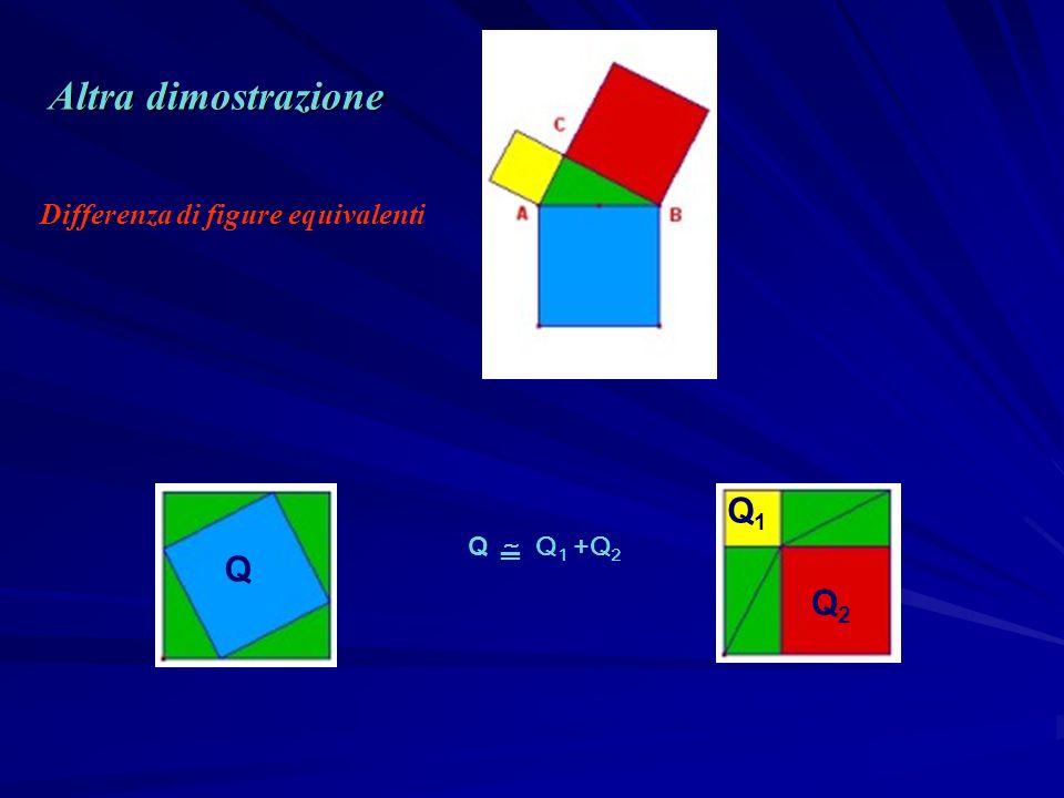 Altra dimostrazione Q1 Q Q2 Differenza di figure equivalenti