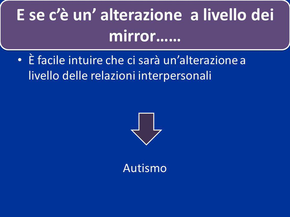 E se c'è un' alterazione a livello dei mirror……