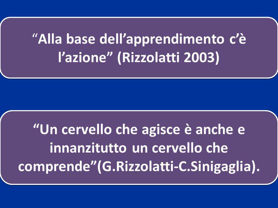 Alla base dell'apprendimento c'è l'azione (Rizzolatti 2003)