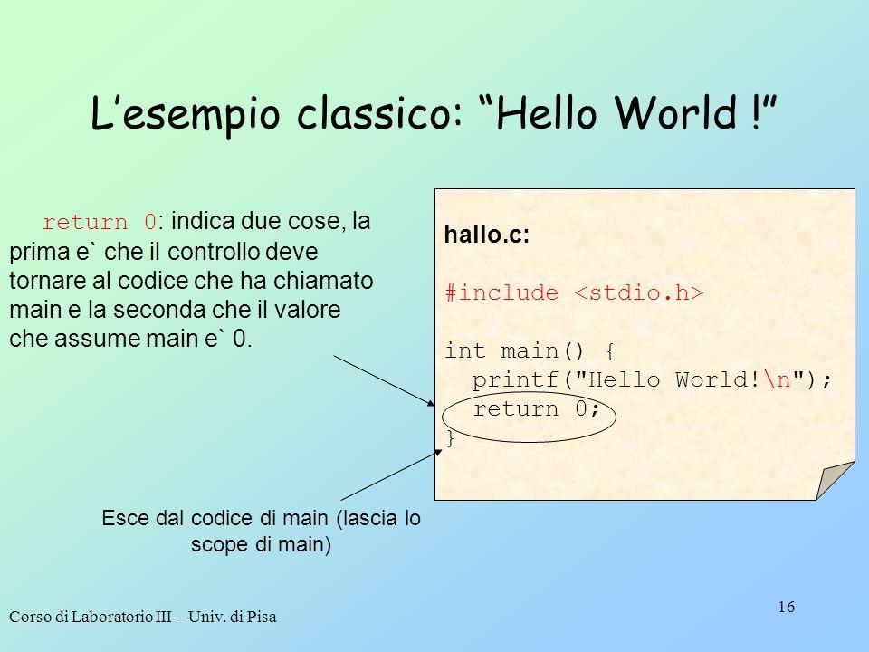 L'esempio classico: Hello World !