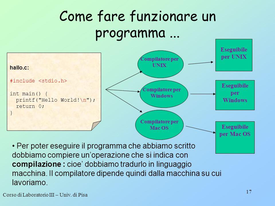 Come fare funzionare un programma ...