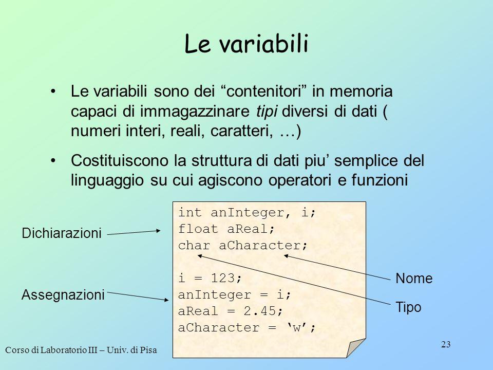 Le variabili Le variabili sono dei contenitori in memoria capaci di immagazzinare tipi diversi di dati ( numeri interi, reali, caratteri, …)