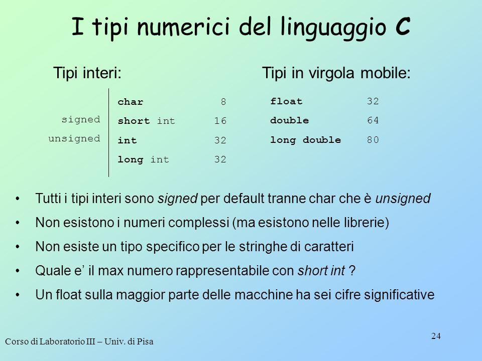 I tipi numerici del linguaggio C