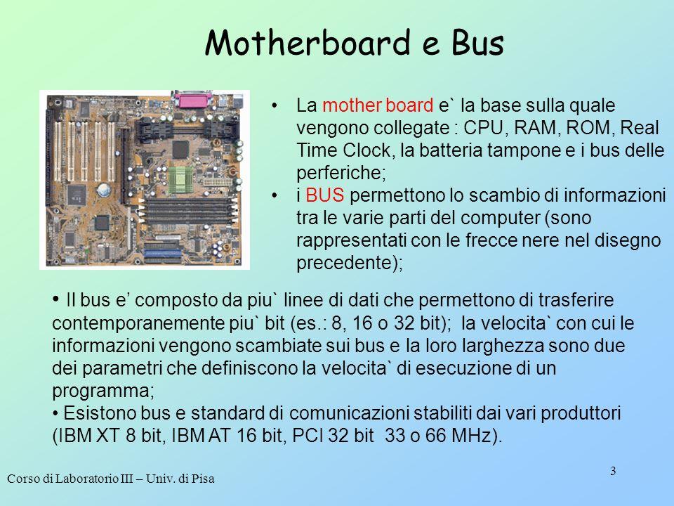 Motherboard e Bus
