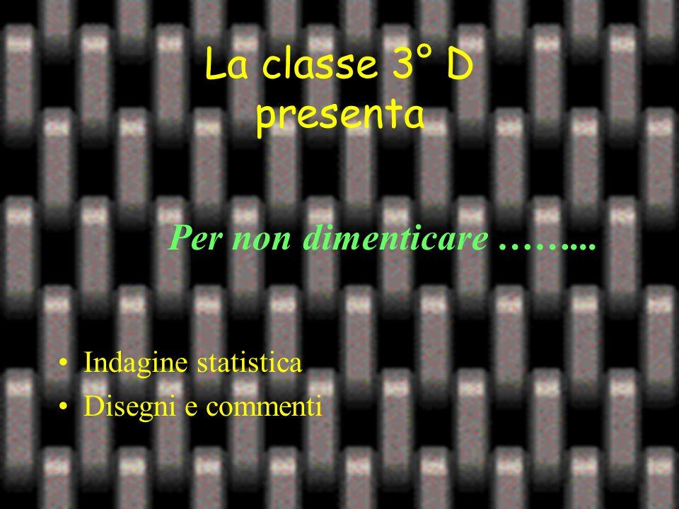 La classe 3° D presenta Per non dimenticare ……... Indagine statistica