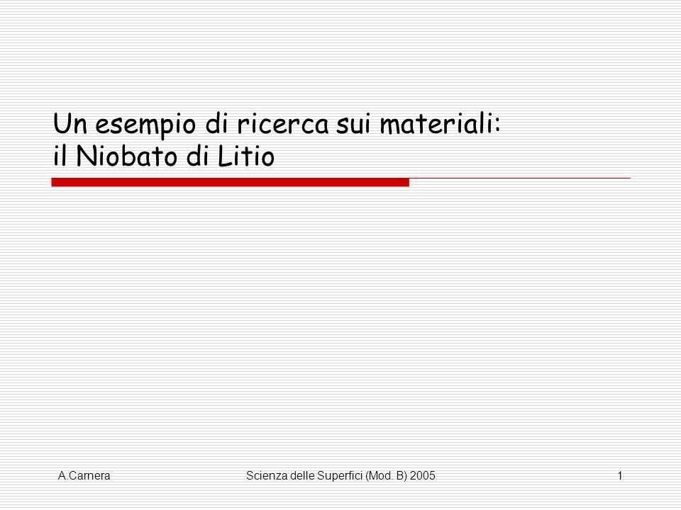 Un esempio di ricerca sui materiali: il Niobato di Litio