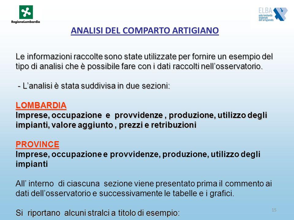 ANALISI DEL COMPARTO ARTIGIANO