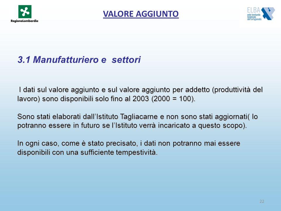 3.1 Manufatturiero e settori