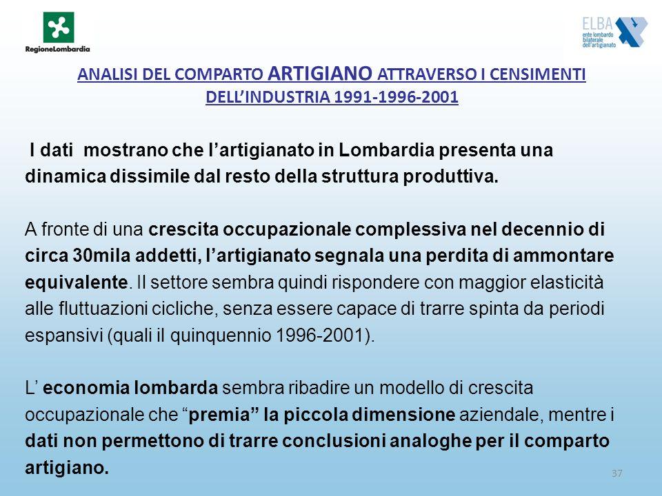ANALISI DEL COMPARTO ARTIGIANO ATTRAVERSO I CENSIMENTI DELL'INDUSTRIA 1991-1996-2001