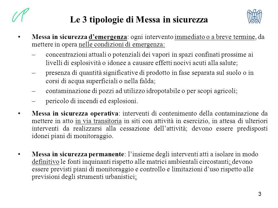 Le 3 tipologie di Messa in sicurezza