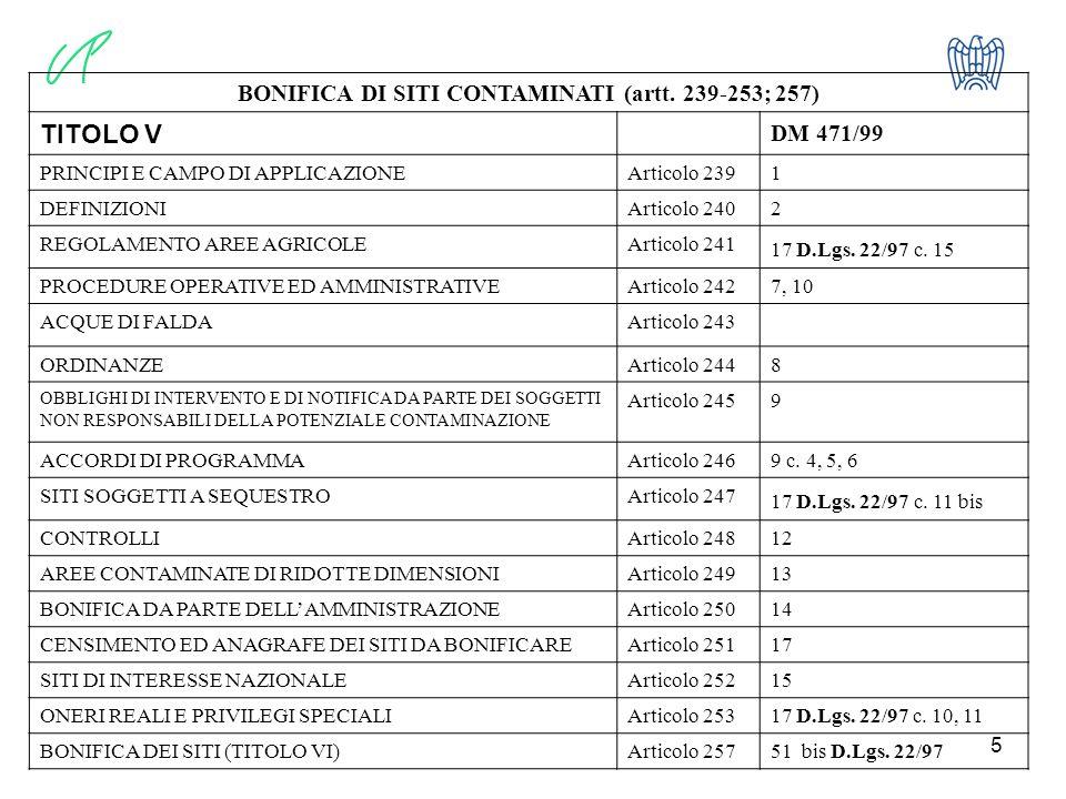 BONIFICA DI SITI CONTAMINATI (artt. 239-253; 257)