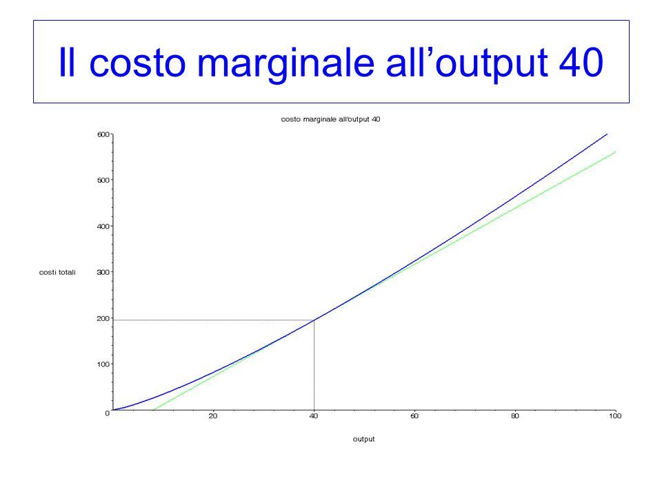 Il costo marginale all'output 40