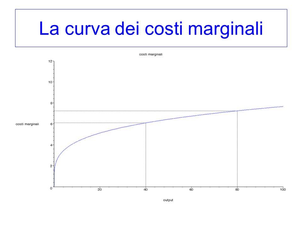 La curva dei costi marginali