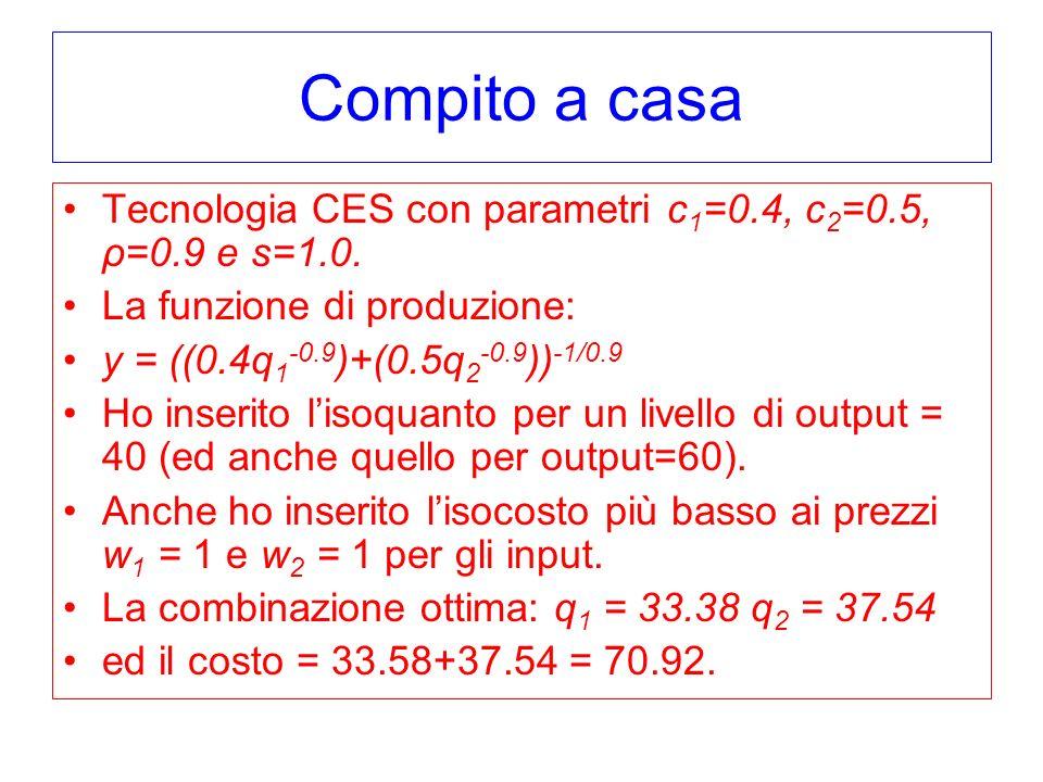 Compito a casa Tecnologia CES con parametri c1=0.4, c2=0.5, ρ=0.9 e s=1.0. La funzione di produzione: