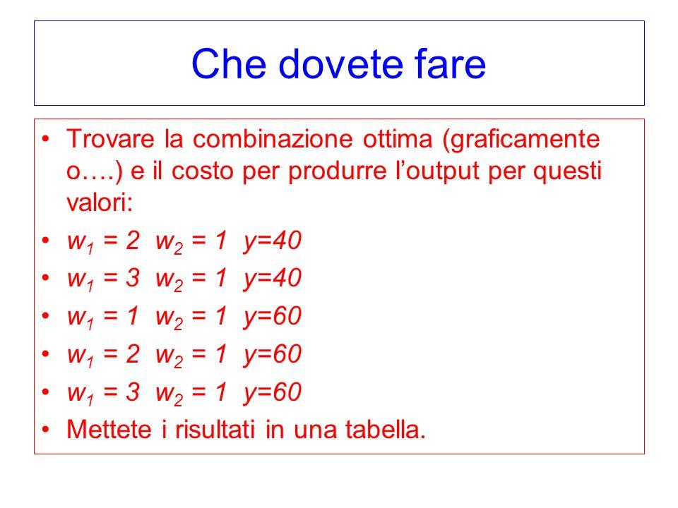 Che dovete fare Trovare la combinazione ottima (graficamente o….) e il costo per produrre l'output per questi valori:
