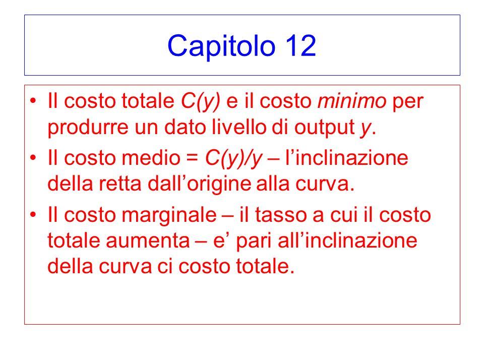 Capitolo 12 Il costo totale C(y) e il costo minimo per produrre un dato livello di output y.