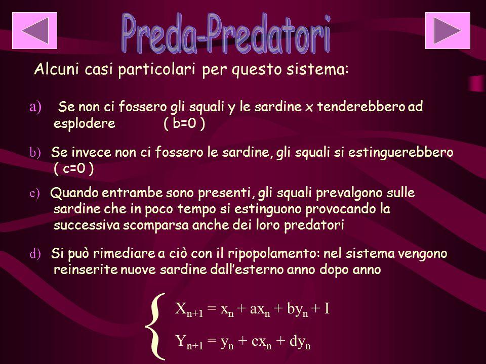 { Preda-Predatori Alcuni casi particolari per questo sistema:
