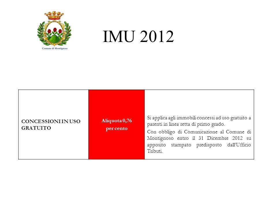 IMU 2012 CONCESSIONI IN USO GRATUITO Aliquota 0,76 per cento