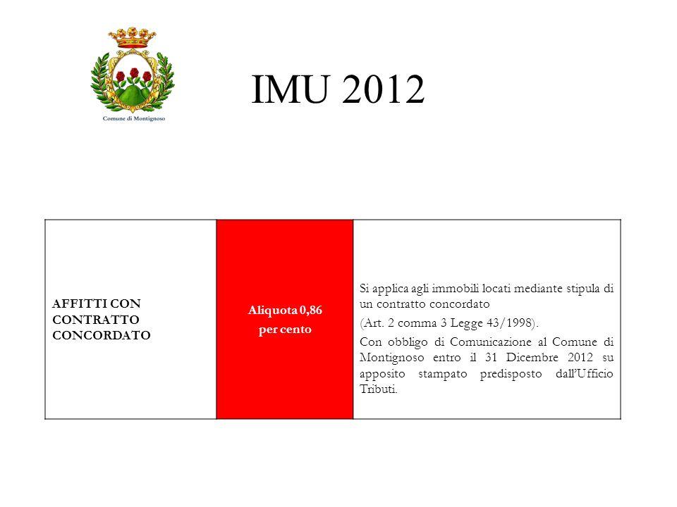 IMU 2012 AFFITTI CON CONTRATTO CONCORDATO Aliquota 0,86 per cento