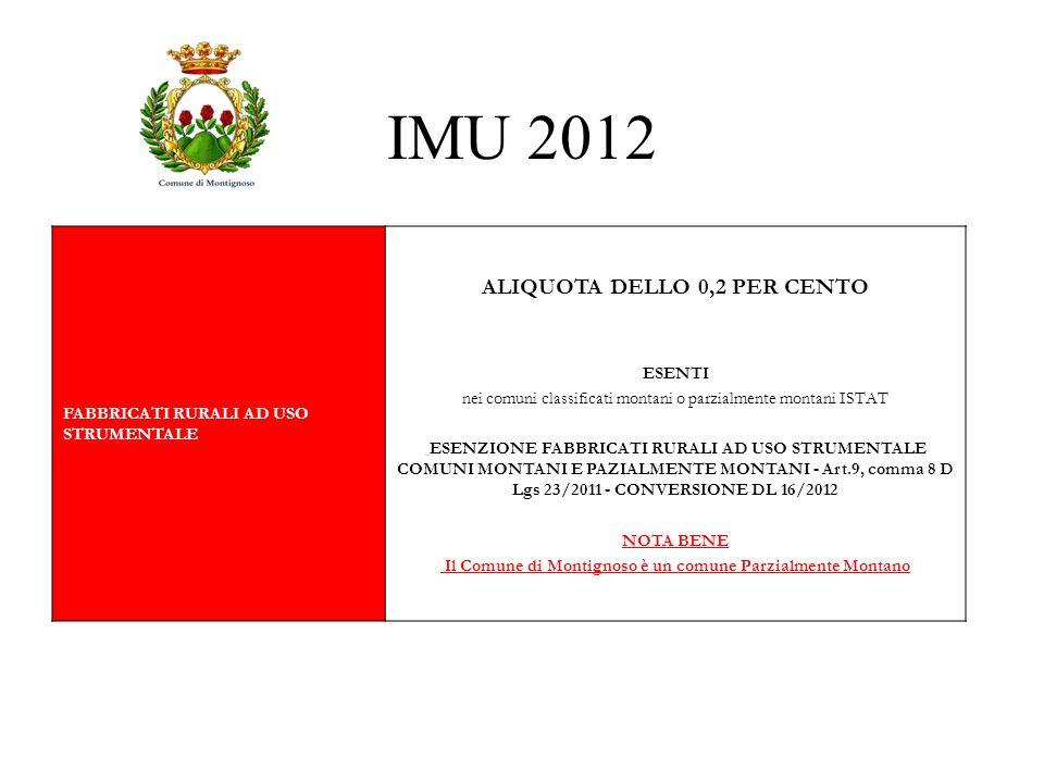 IMU 2012 ALIQUOTA DELLO 0,2 PER CENTO ESENTI