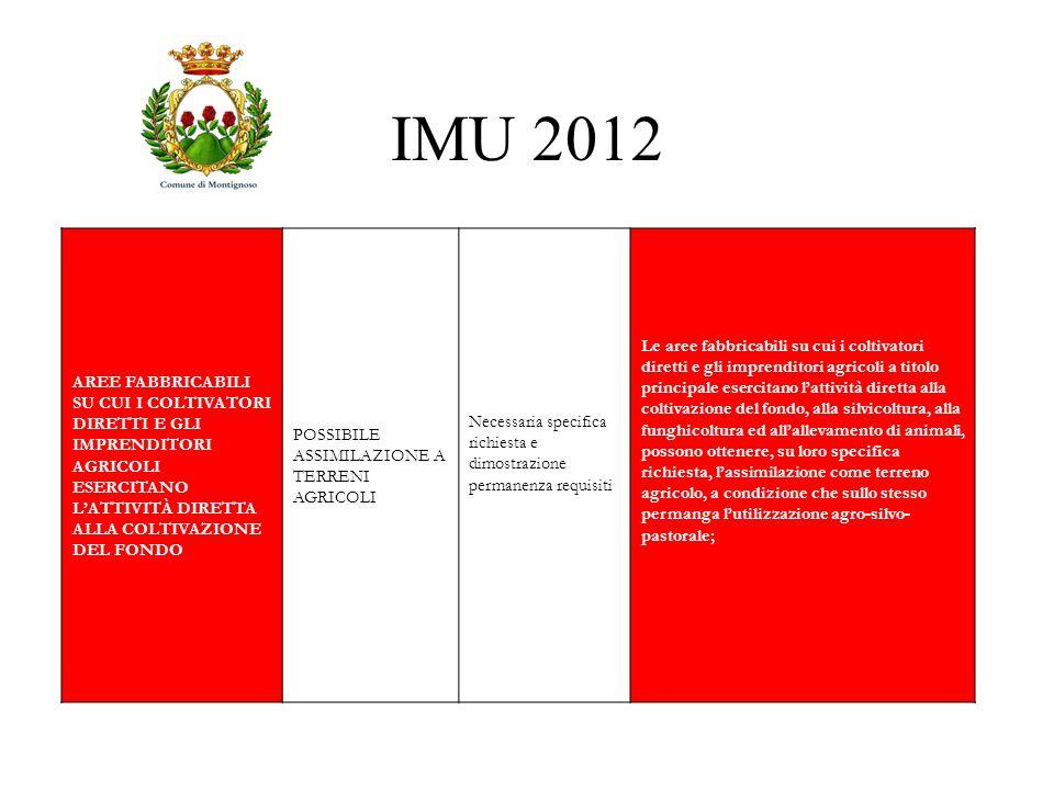 IMU 2012 AREE FABBRICABILI SU CUI I COLTIVATORI DIRETTI E GLI IMPRENDITORI AGRICOLI ESERCITANO L'ATTIVITÀ DIRETTA ALLA COLTIVAZIONE DEL FONDO.