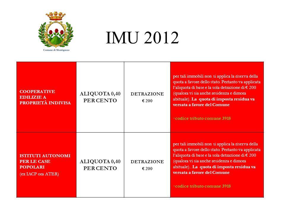 IMU 2012 COOPERATIVE EDILIZIE A PROPRIETÀ INDIVISA. ALIQUOTA 0,40 PER CENTO. DETRAZIONE. € 200.