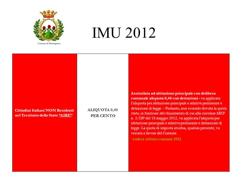 IMU 2012Cittadini Italiani NON Residenti nel Territorio dello Stato AIRE ALIQUOTA 0,40. PER CENTO.