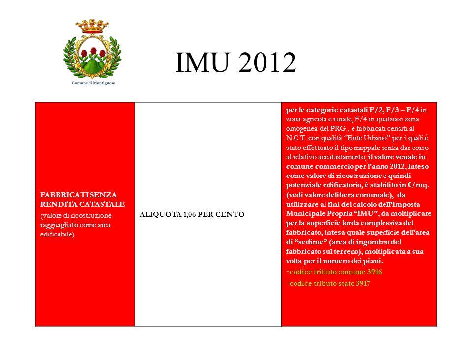 IMU 2012 FABBRICATI SENZA RENDITA CATASTALE ALIQUOTA 1,06 PER CENTO