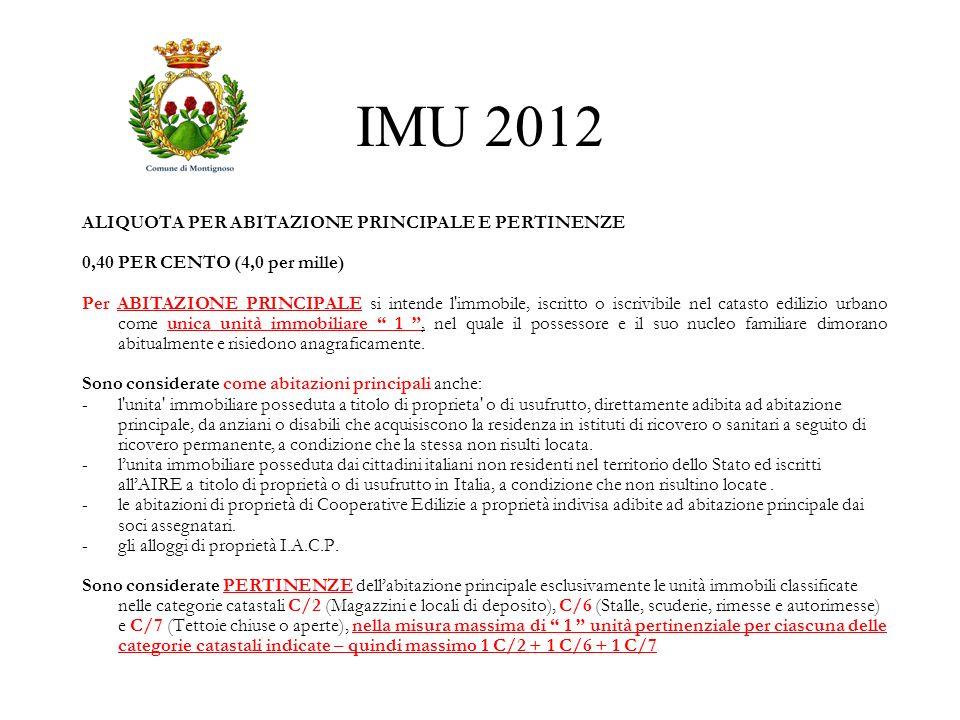 IMU 2012 ALIQUOTA PER ABITAZIONE PRINCIPALE E PERTINENZE
