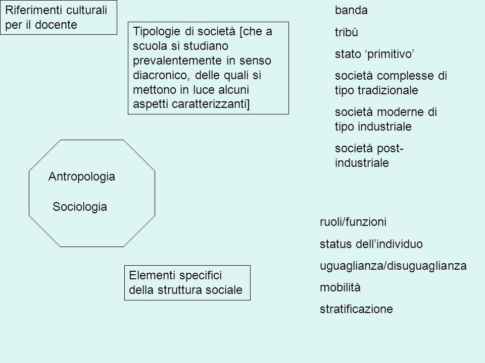 Riferimenti culturali per il docente
