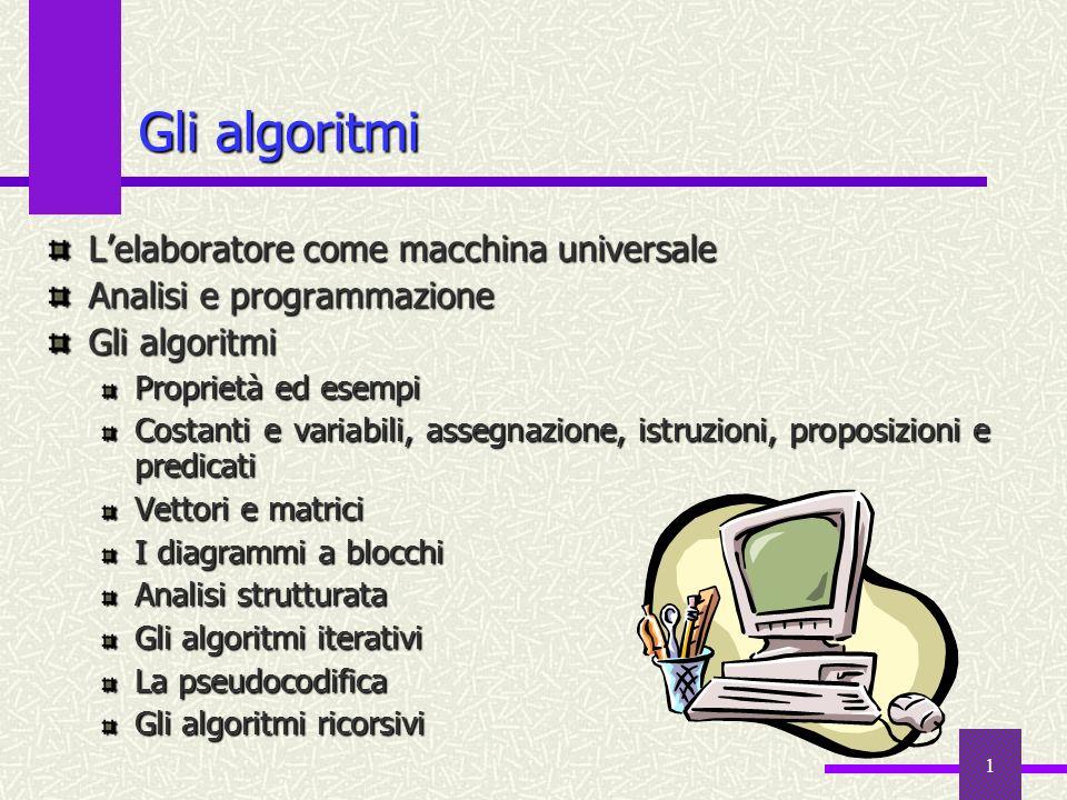 Gli algoritmi L'elaboratore come macchina universale