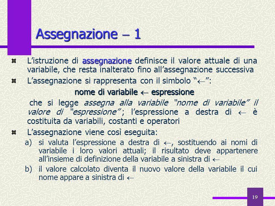 nome di variabile  espressione