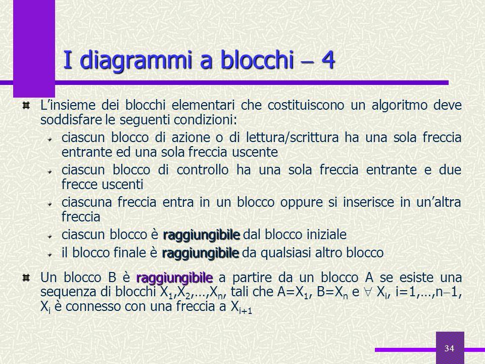 I diagrammi a blocchi  4 L'insieme dei blocchi elementari che costituiscono un algoritmo deve soddisfare le seguenti condizioni: