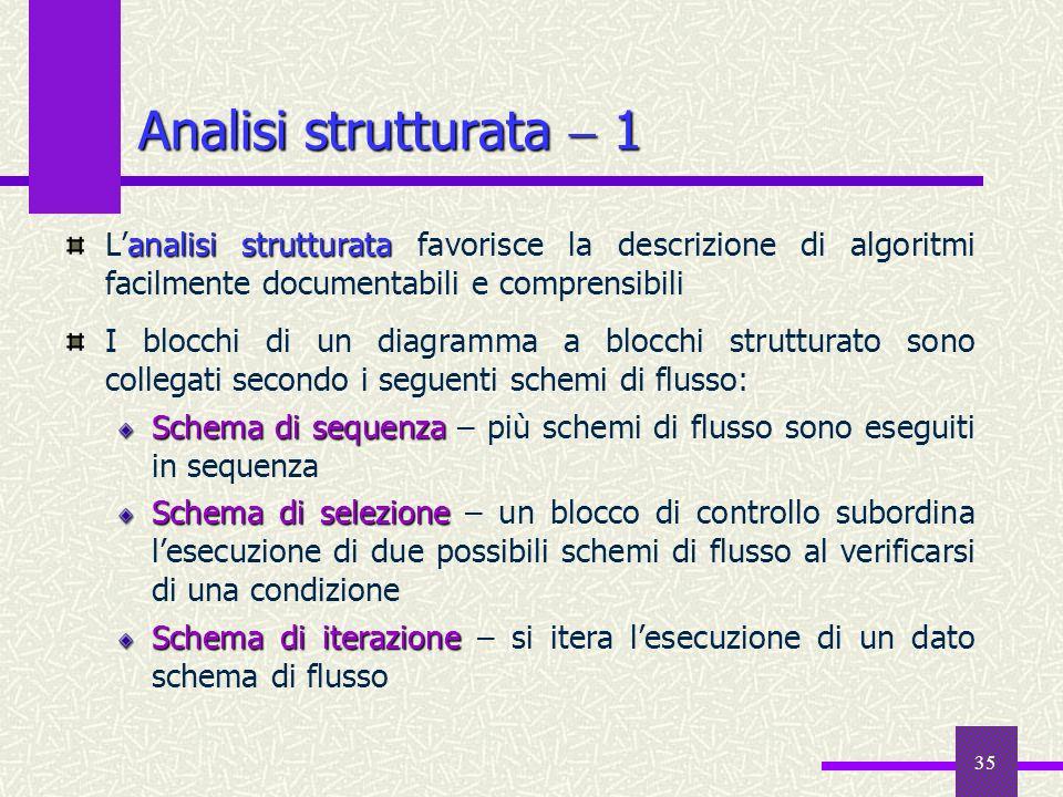 Analisi strutturata  1 L'analisi strutturata favorisce la descrizione di algoritmi facilmente documentabili e comprensibili.