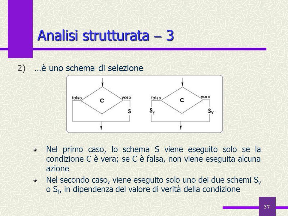 Analisi strutturata  3 …è uno schema di selezione