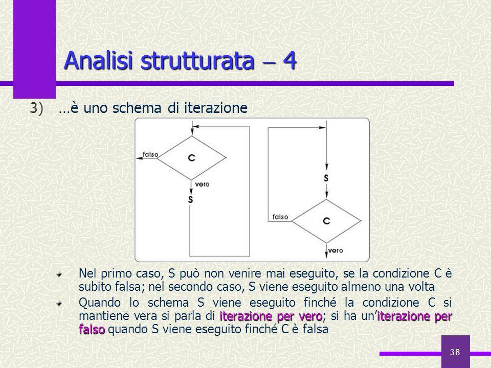 Analisi strutturata  4 …è uno schema di iterazione