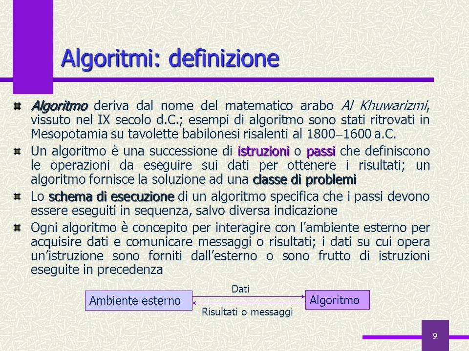 Algoritmi: definizione