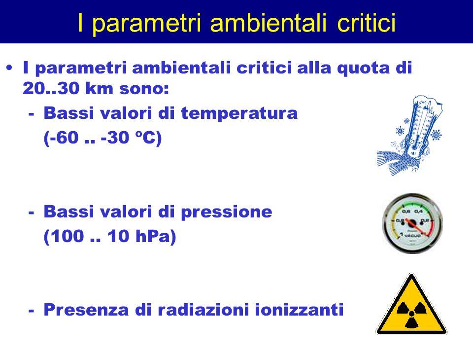 I parametri ambientali critici