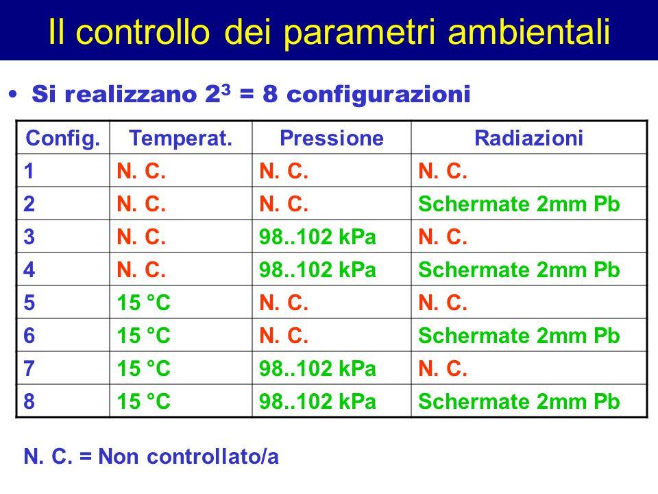 Il controllo dei parametri ambientali