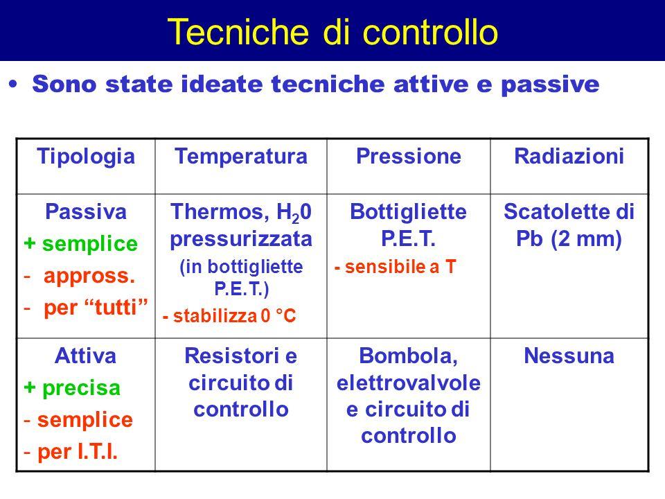 Tecniche di controllo Sono state ideate tecniche attive e passive