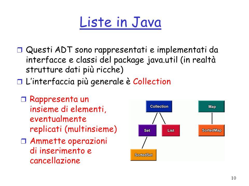 Liste in Java Questi ADT sono rappresentati e implementati da interfacce e classi del package java.util (in realtà strutture dati più ricche)