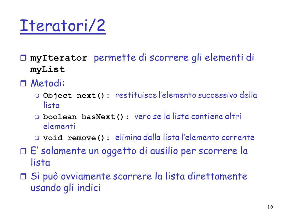 Iteratori/2 myIterator permette di scorrere gli elementi di myList
