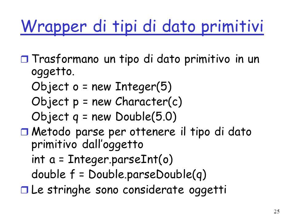 Wrapper di tipi di dato primitivi