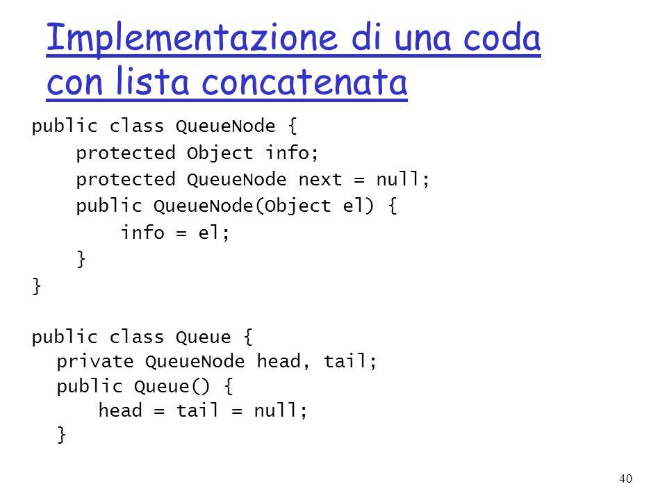 Implementazione di una coda con lista concatenata