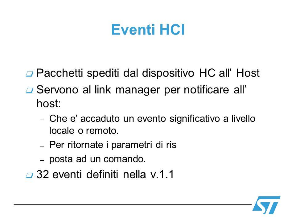 Eventi HCI Pacchetti spediti dal dispositivo HC all' Host