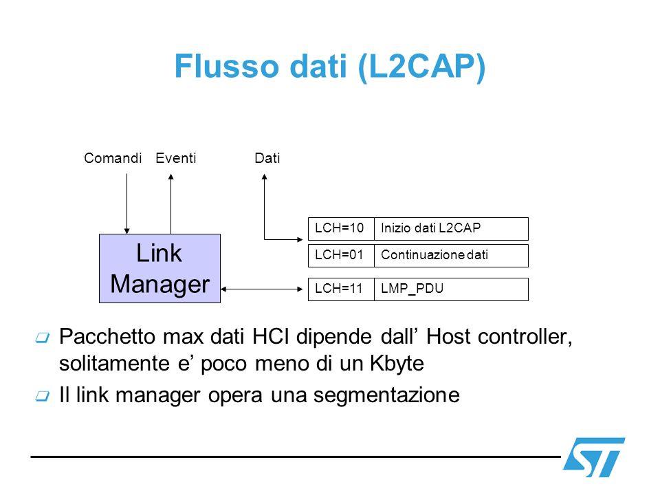 Flusso dati (L2CAP) Link Manager